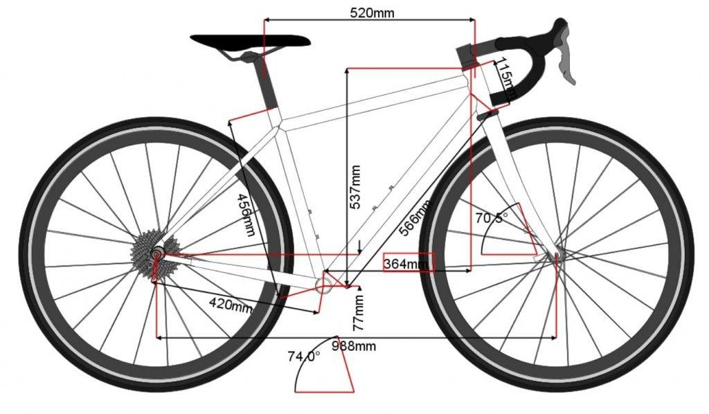 Geometrica en la construccion de una bicicleta