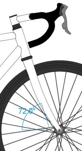 angulo dirección bicicleta